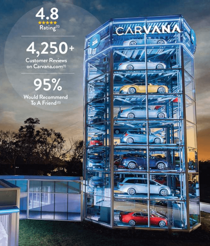 Dealerships That Buy Cars >> Carvana wants to change how we buy used cars - IPO Candy