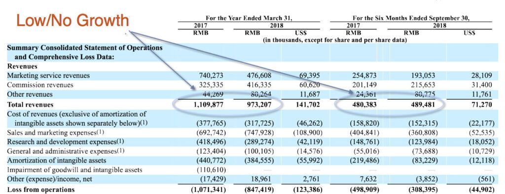 982e22598b2 Experienced investors in this space may remember Zulily (ZU) which came  public in 2013 at a market cap of over  2B. In 2015 QVC Liberty Interactive  acquired ...